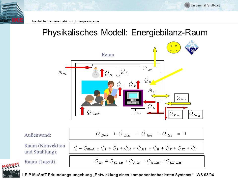 Physikalisches Modell: Energiebilanz-Raum