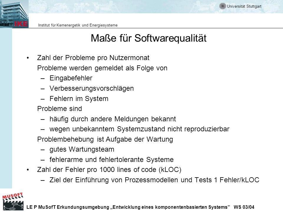Maße für Softwarequalität