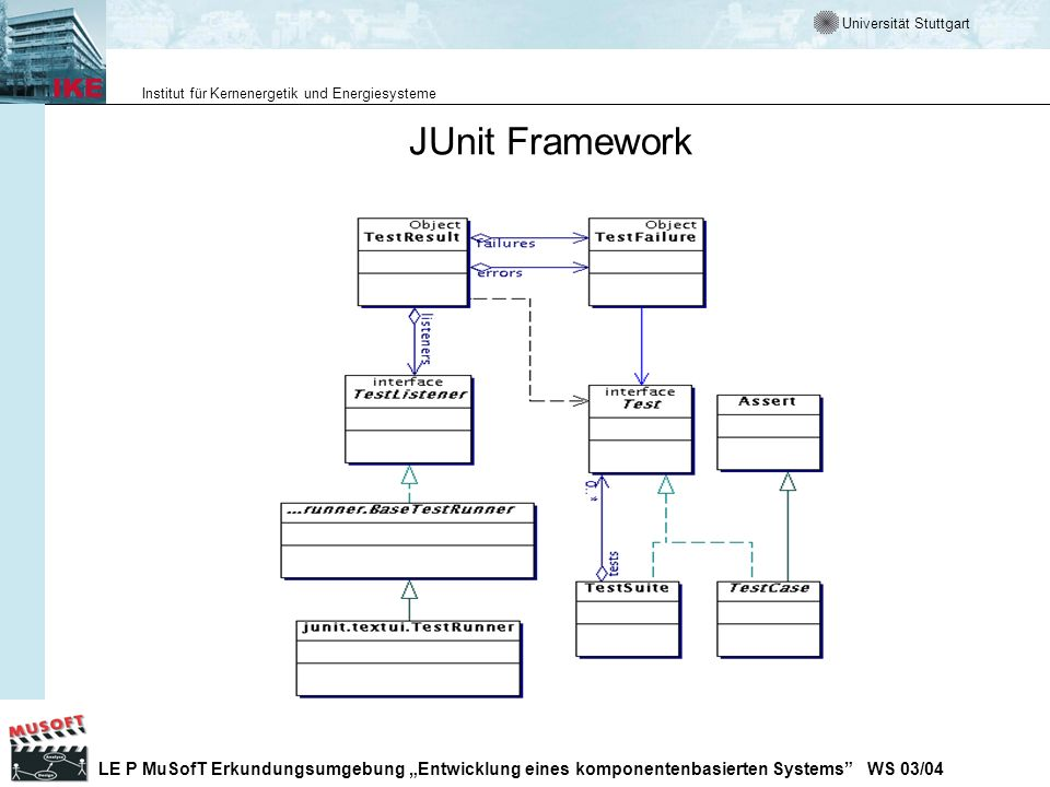 JUnit Framework