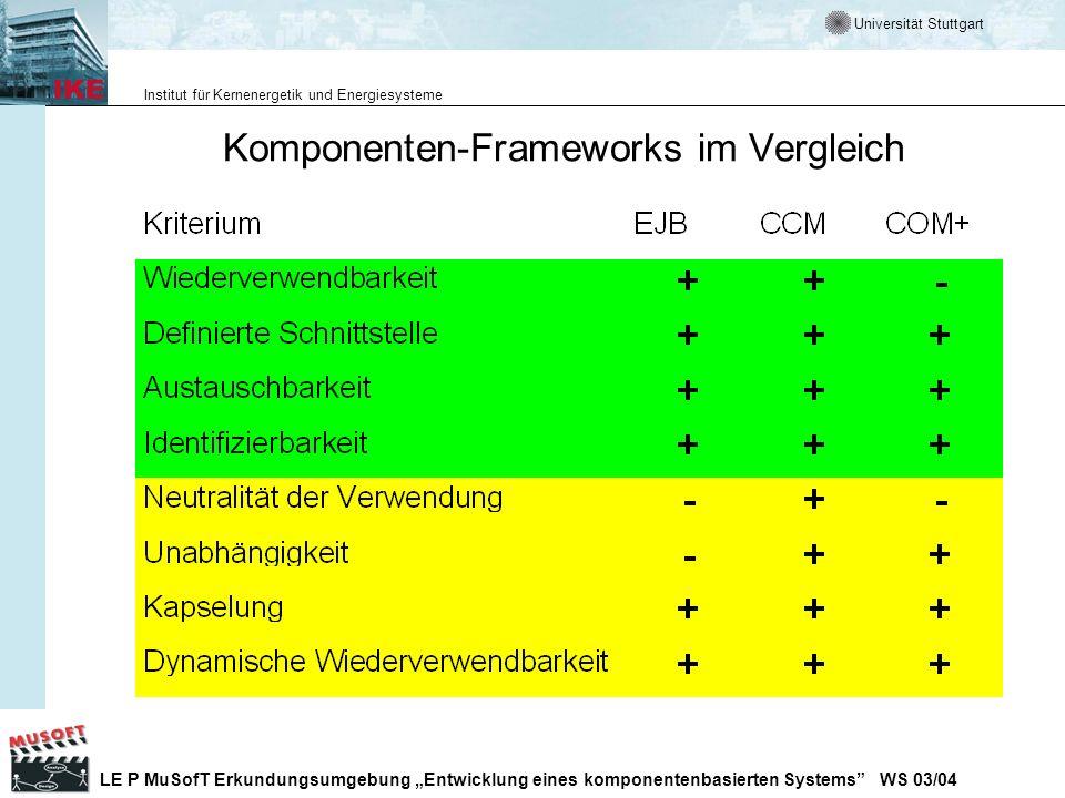 Komponenten-Frameworks im Vergleich