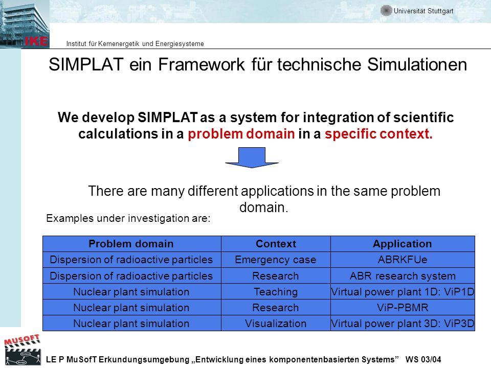 SIMPLAT ein Framework für technische Simulationen
