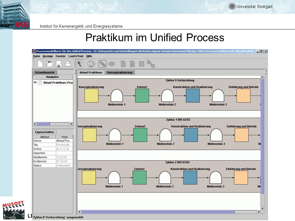 Praktikum im Unified Process