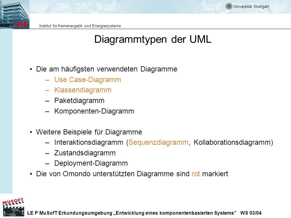 Nett 82 Diagramm Uml Online Bildideen Zeitgenössisch - Die Besten ...