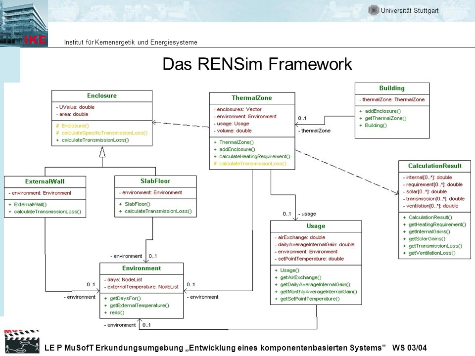 Das RENSim Framework