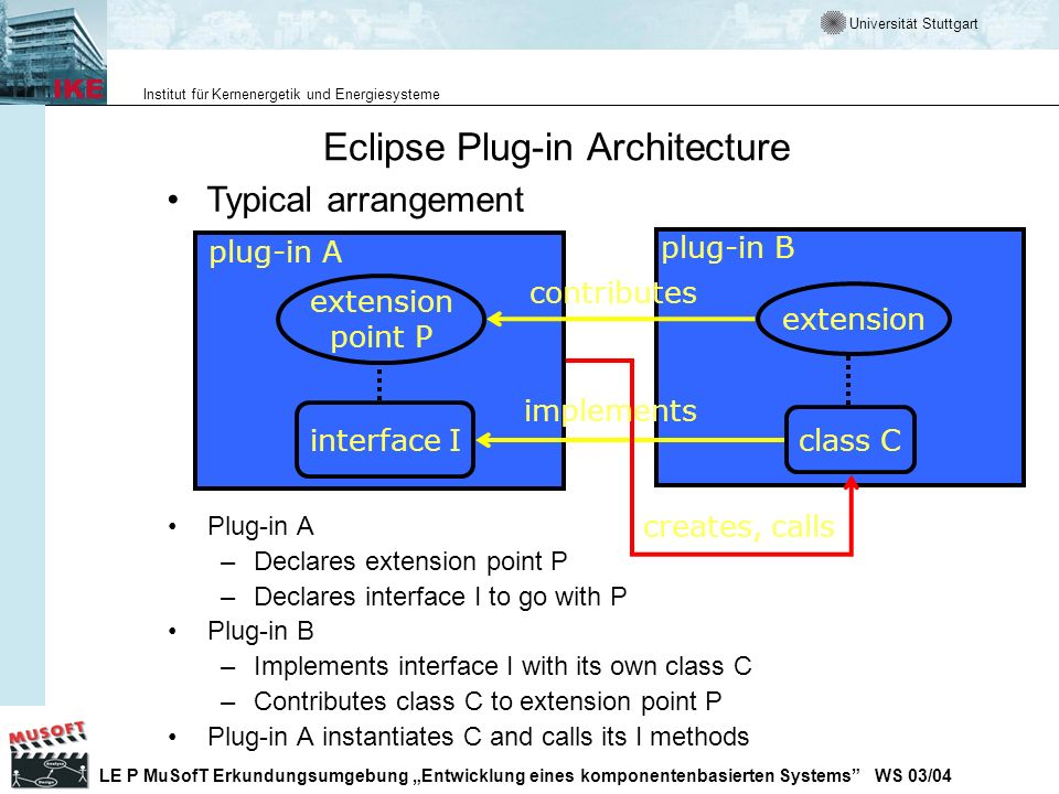 Eclipse Plug-in Architecture
