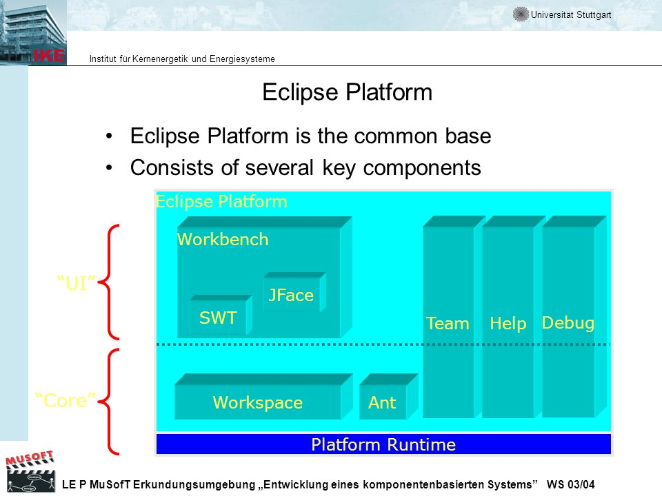Eclipse Platform Eclipse Platform is the common base