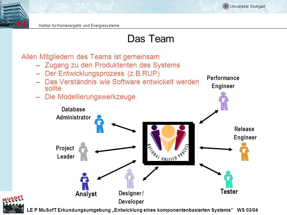 Das Team Allen Mitgliedern des Teams ist gemeinsam