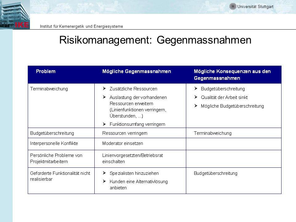 Risikomanagement: Gegenmassnahmen