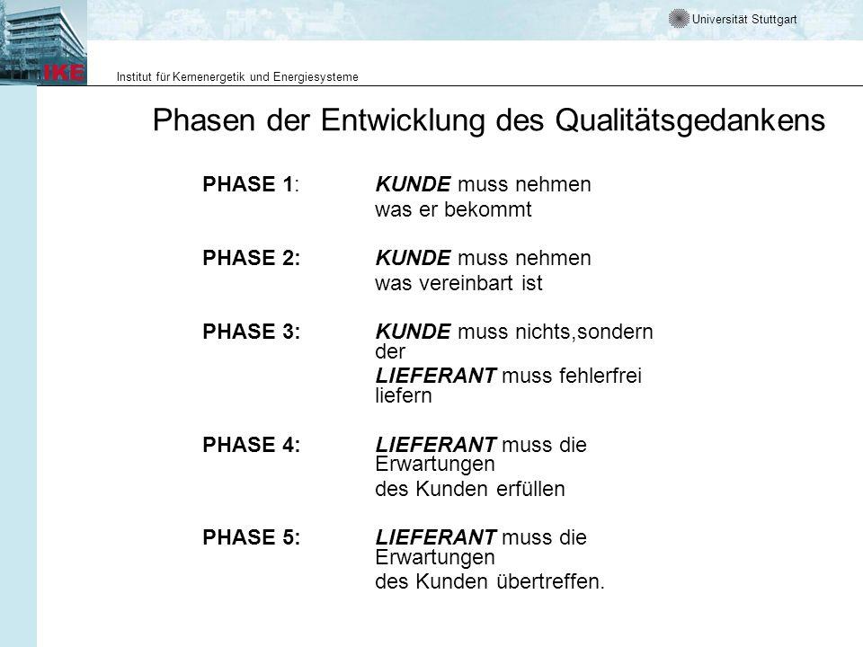 Phasen der Entwicklung des Qualitätsgedankens