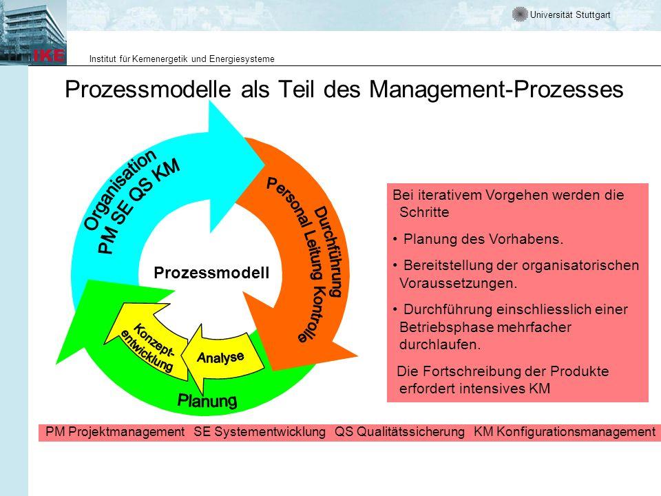 Prozessmodelle als Teil des Management-Prozesses
