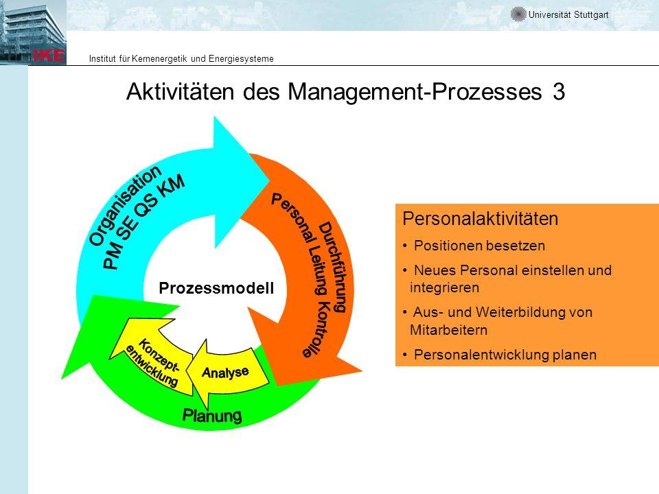 Aktivitäten des Management-Prozesses 3