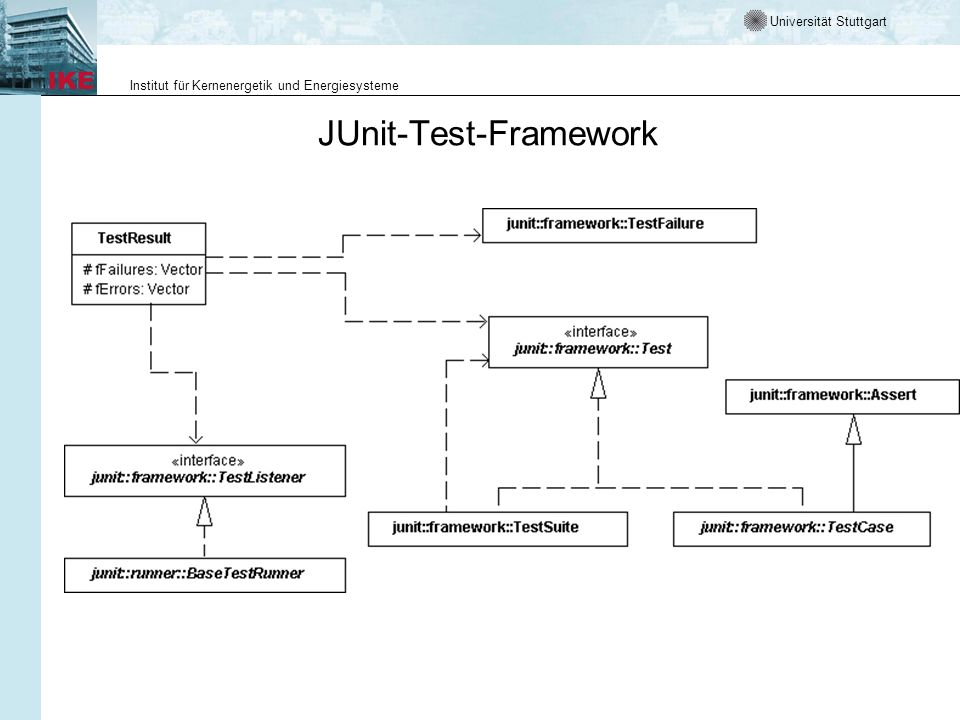 JUnit-Test-Framework