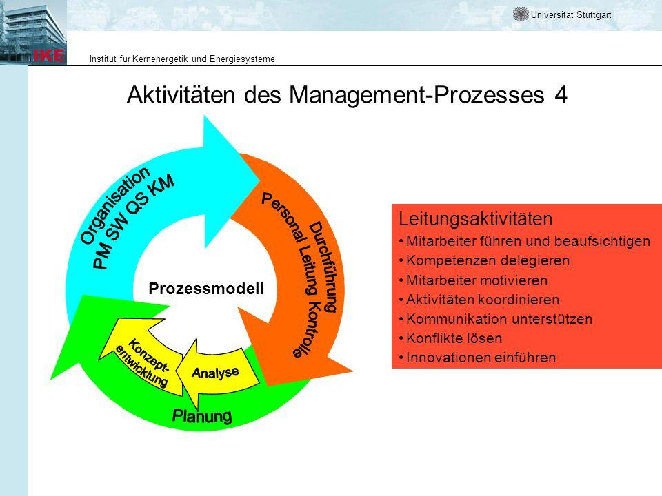 Aktivitäten des Management-Prozesses 4