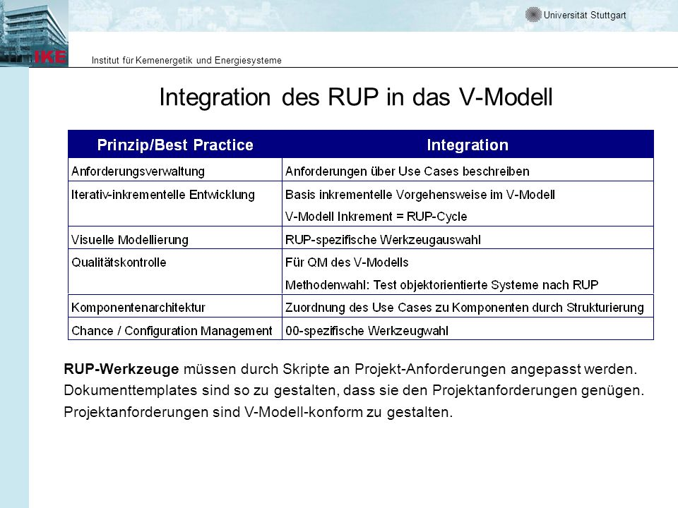 Integration des RUP in das V-Modell