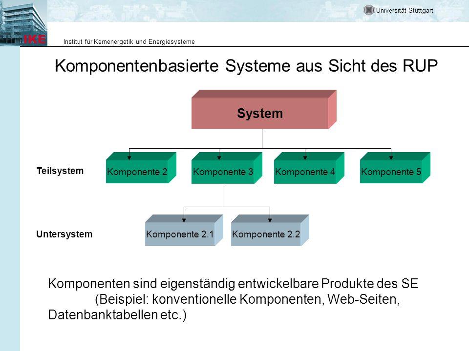 Komponentenbasierte Systeme aus Sicht des RUP