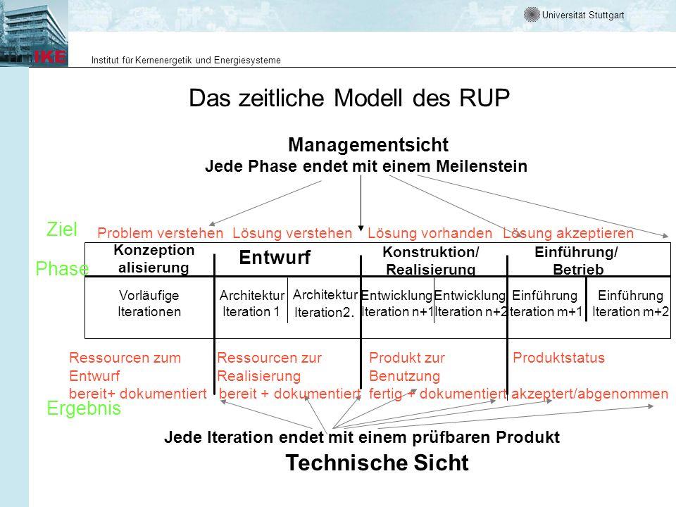 Das zeitliche Modell des RUP