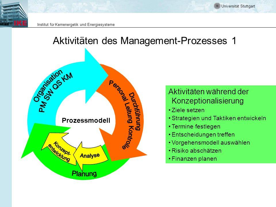 Aktivitäten des Management-Prozesses 1