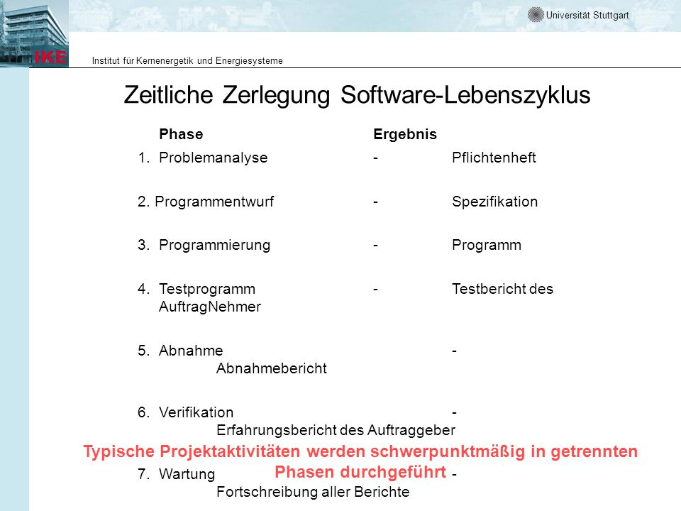 Zeitliche Zerlegung Software-Lebenszyklus