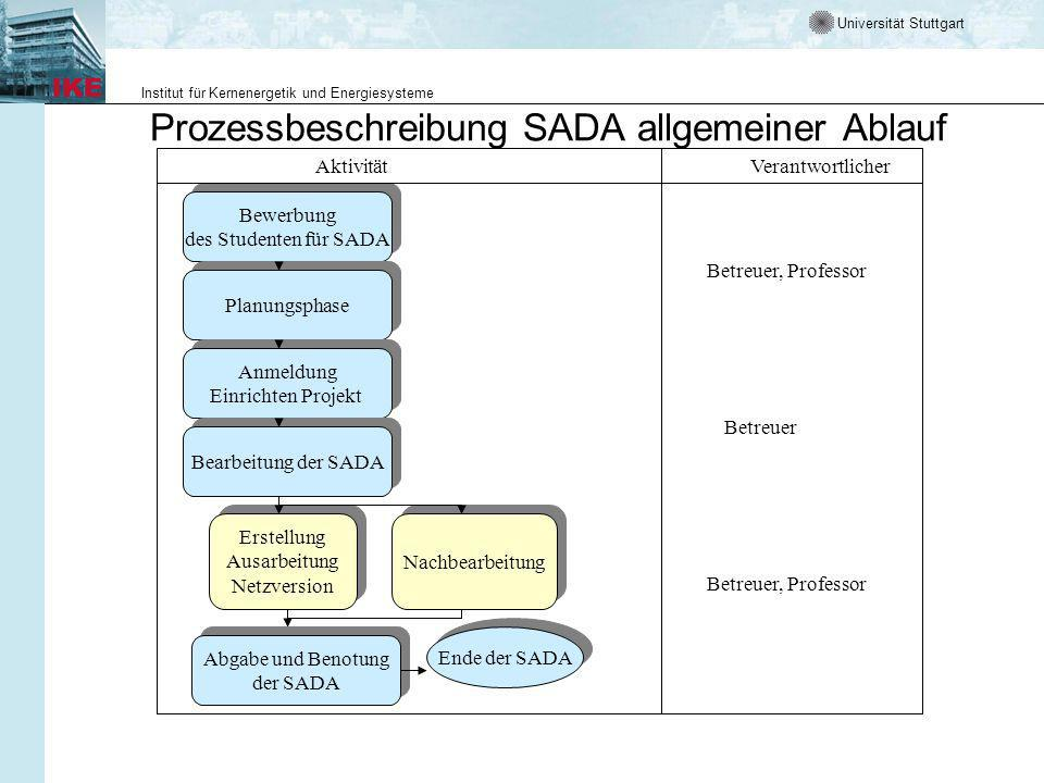 Prozessbeschreibung SADA allgemeiner Ablauf