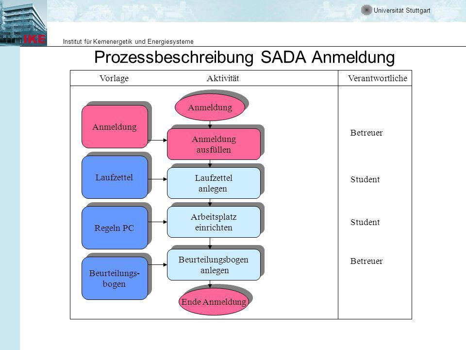Prozessbeschreibung SADA Anmeldung