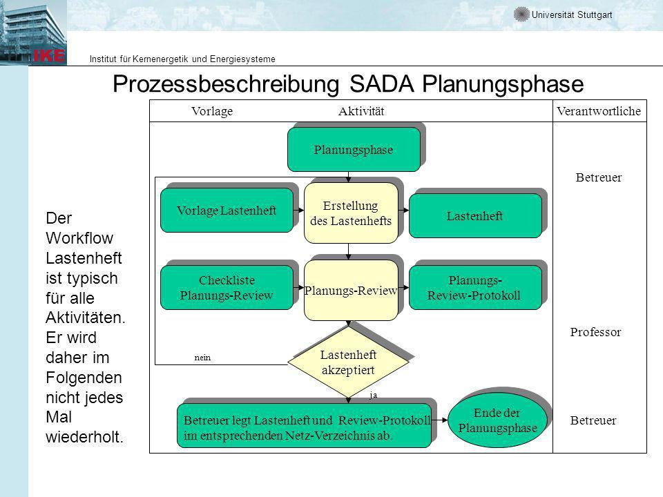 Prozessbeschreibung SADA Planungsphase