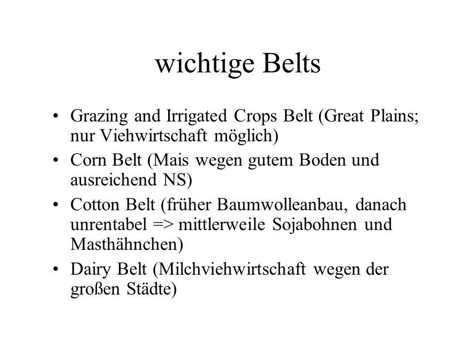 wichtige Belts Grazing and Irrigated Crops Belt (Great Plains; nur Viehwirtschaft möglich) Corn Belt (Mais wegen gutem Boden und ausreichend NS)