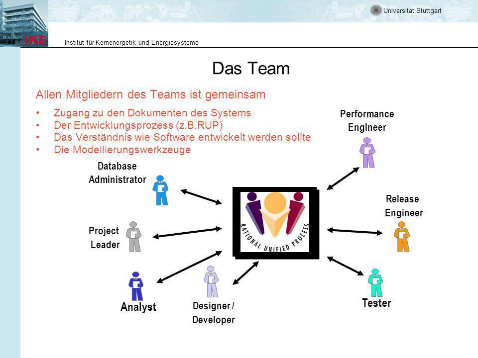 Das Team Allen Mitgliedern des Teams ist gemeinsam Tester Analyst