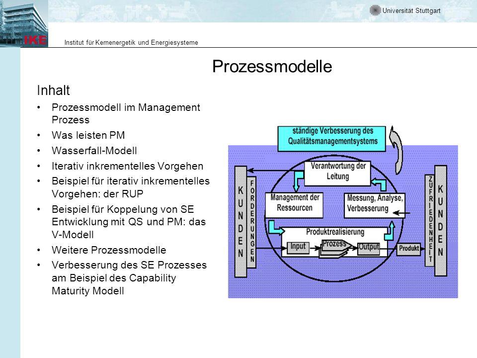 Prozessmodelle Inhalt Prozessmodell im Management Prozess