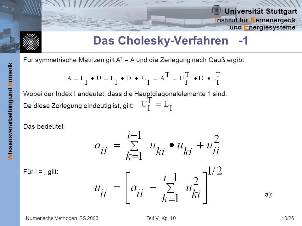 Das Cholesky-Verfahren -1