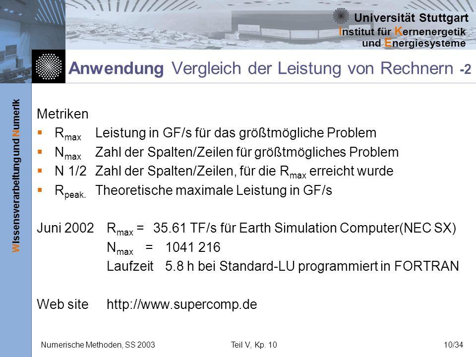 Anwendung Vergleich der Leistung von Rechnern -2