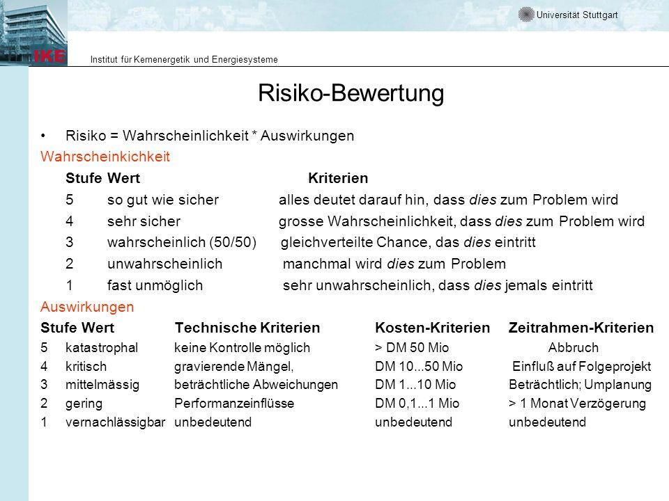 Risiko-Bewertung Risiko = Wahrscheinlichkeit * Auswirkungen