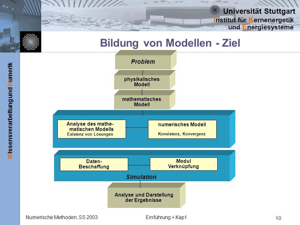 Bildung von Modellen - Ziel
