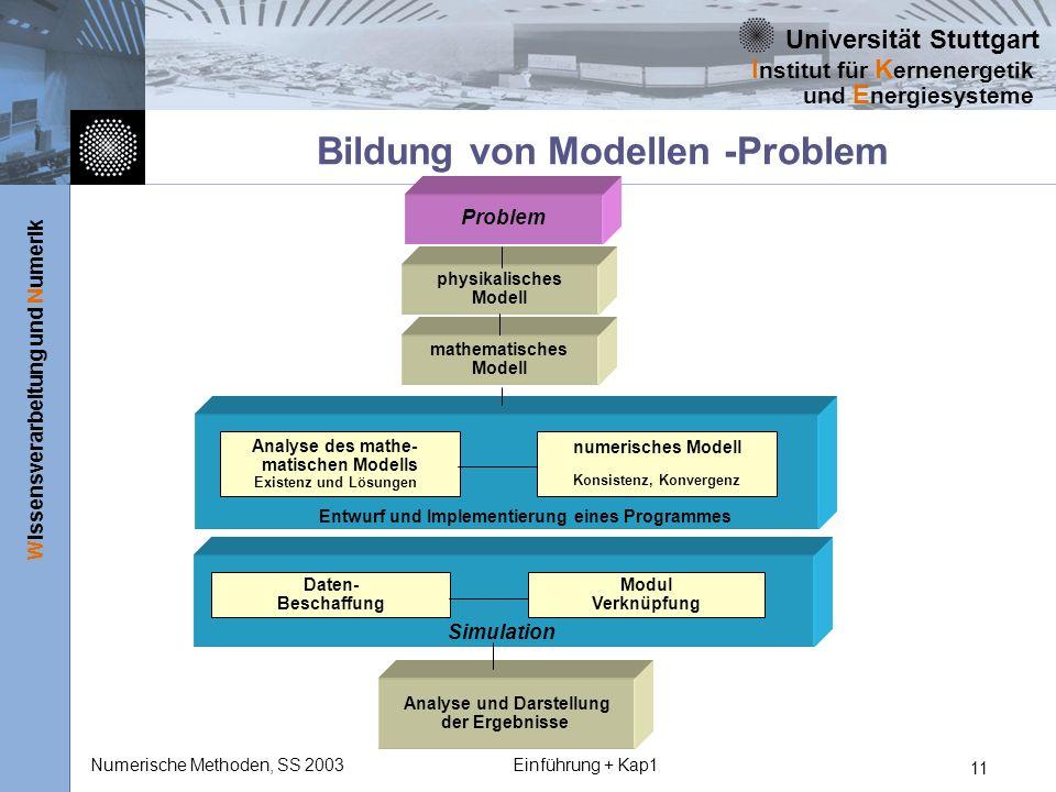 Bildung von Modellen -Problem