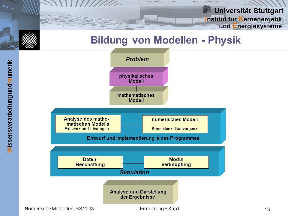 Bildung von Modellen - Physik