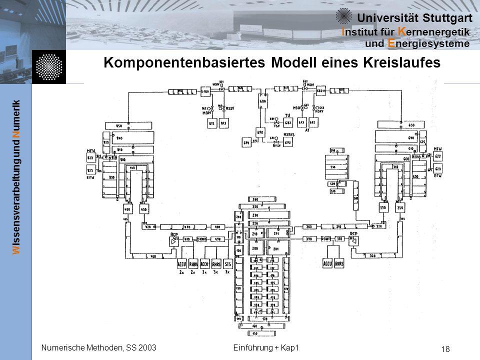 Komponentenbasiertes Modell eines Kreislaufes