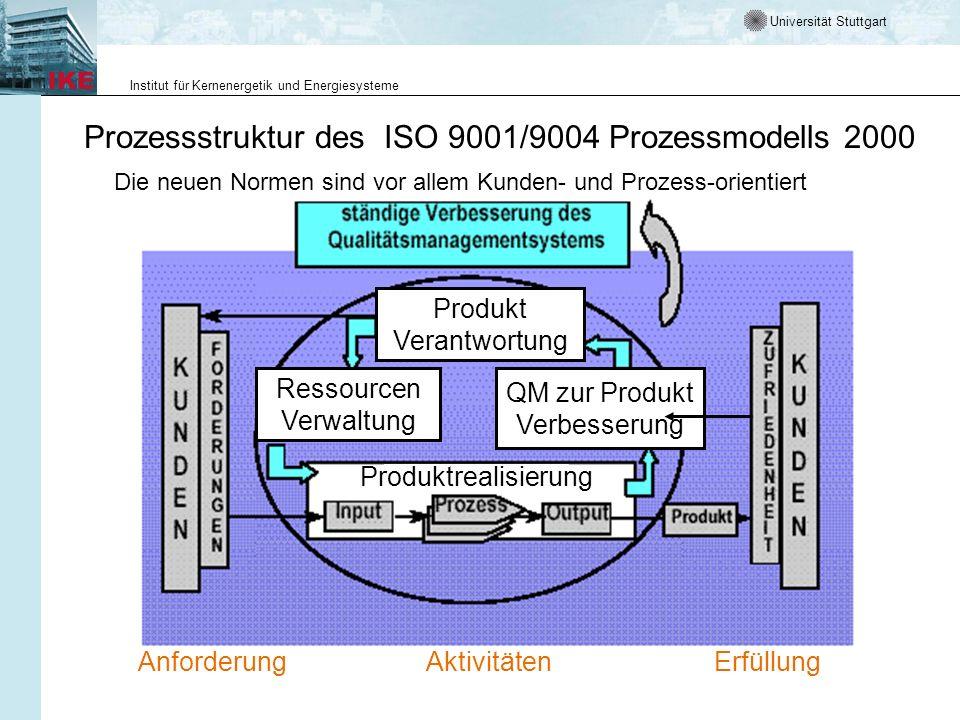Prozessstruktur des ISO 9001/9004 Prozessmodells 2000