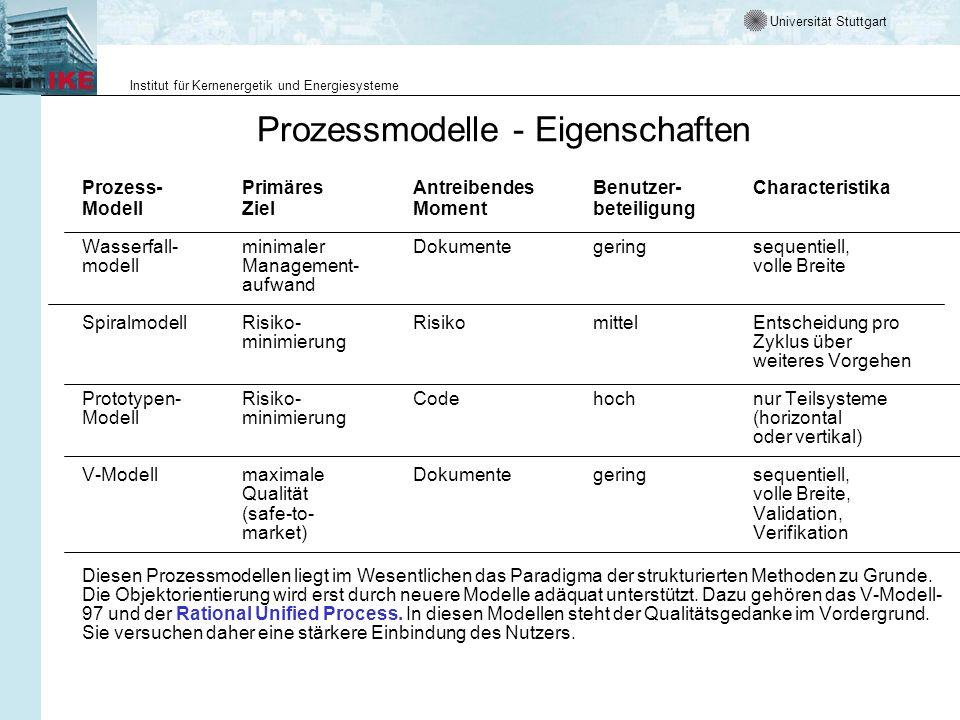 Prozessmodelle - Eigenschaften