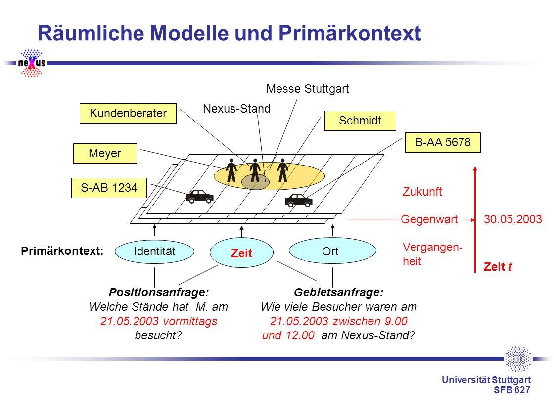 Räumliche Modelle und Primärkontext