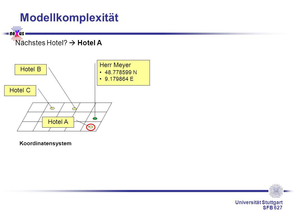 Modellkomplexität Nächstes Hotel  Hotel A Herr Meyer Hotel B Hotel C