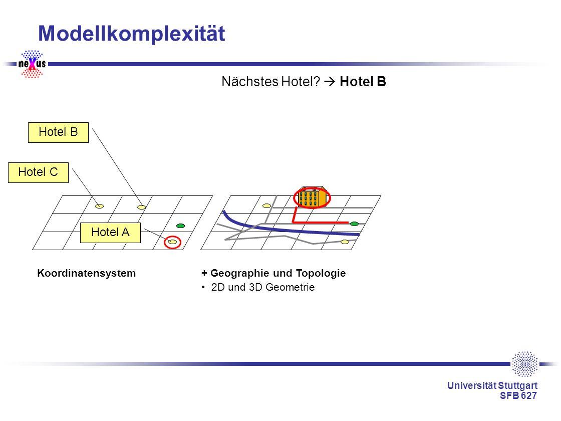 Modellkomplexität Nächstes Hotel  Hotel B Hotel B Hotel C Hotel A