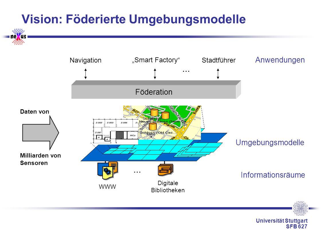 Vision: Föderierte Umgebungsmodelle