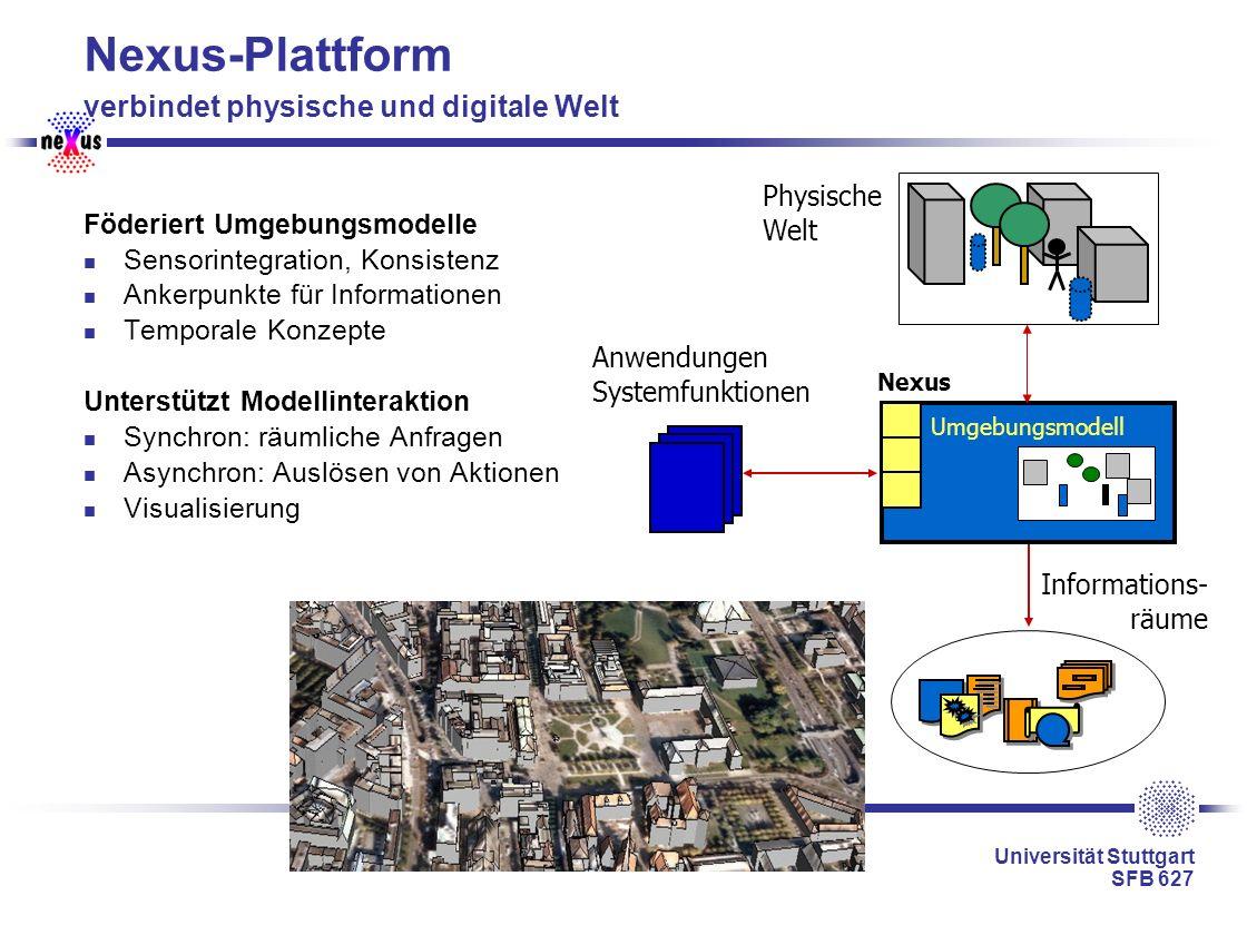 Nexus-Plattform verbindet physische und digitale Welt