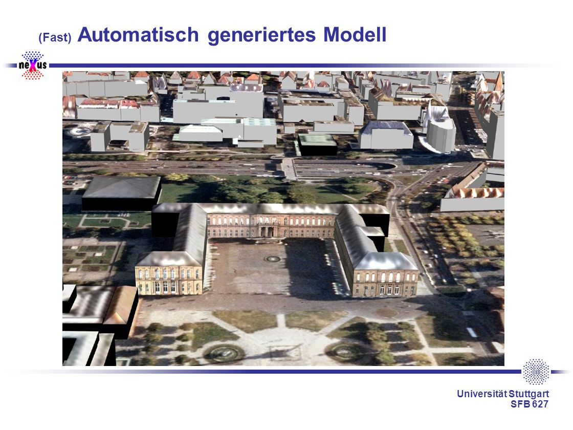 (Fast) Automatisch generiertes Modell