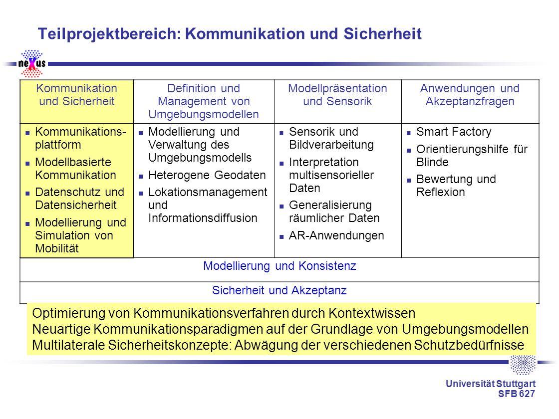 Teilprojektbereich: Kommunikation und Sicherheit