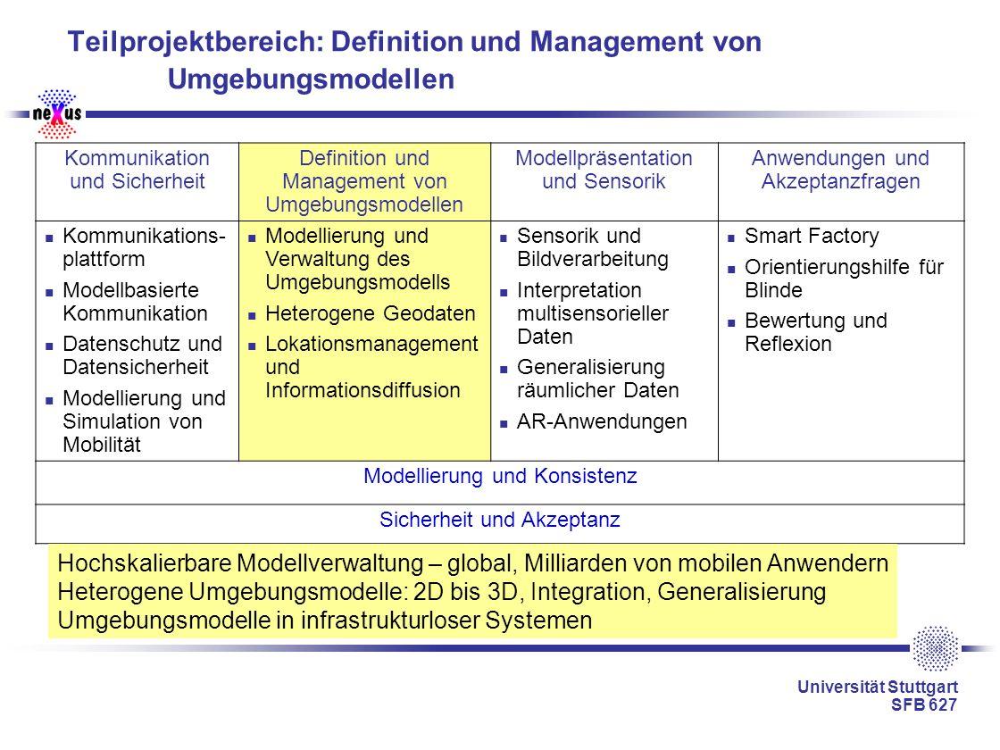 Teilprojektbereich: Definition und Management von Umgebungsmodellen