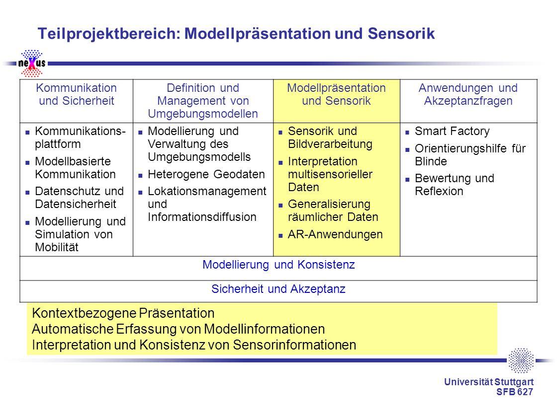 Teilprojektbereich: Modellpräsentation und Sensorik