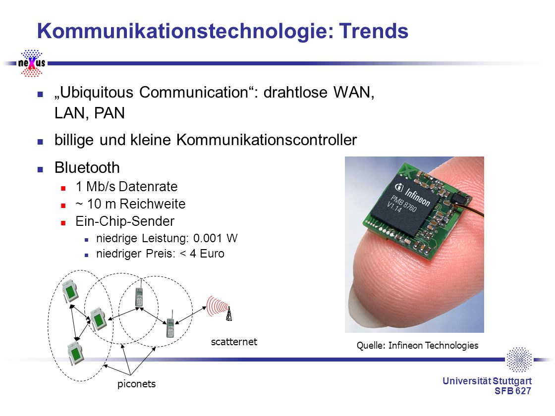 Kommunikationstechnologie: Trends