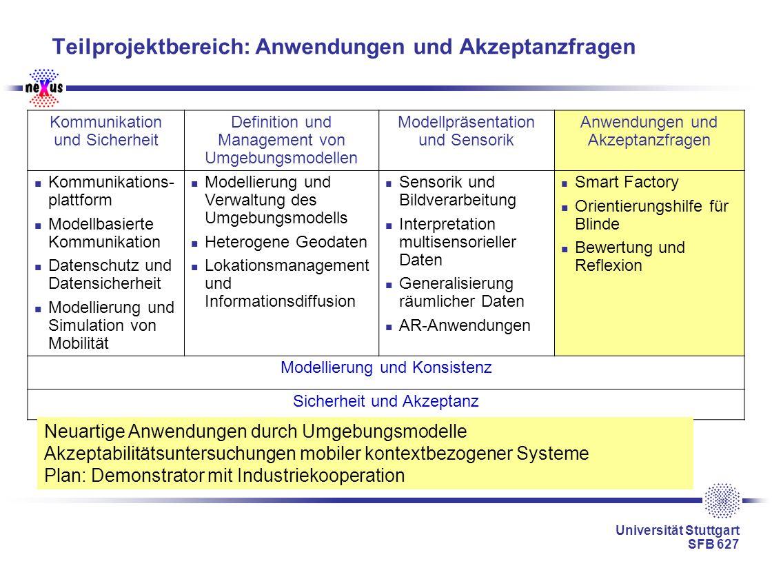 Teilprojektbereich: Anwendungen und Akzeptanzfragen