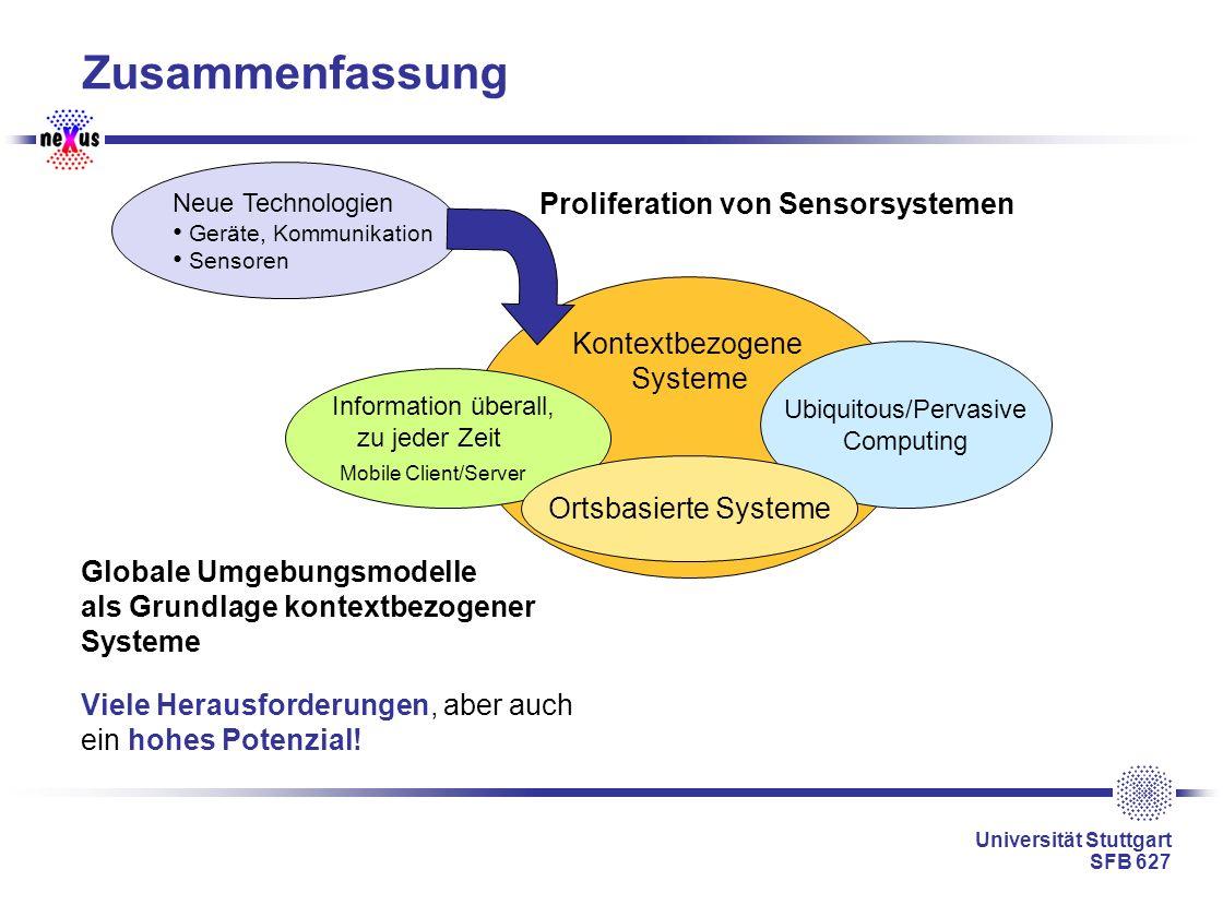 Zusammenfassung Proliferation von Sensorsystemen