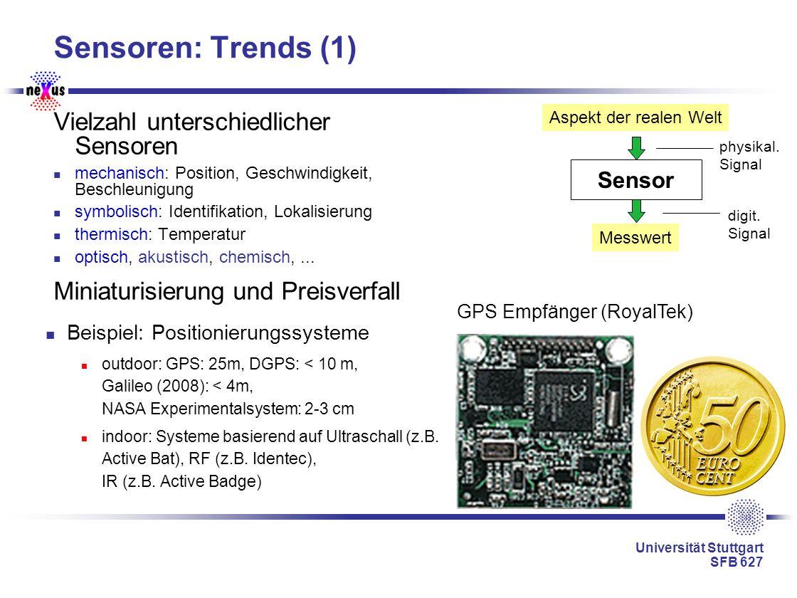 Sensoren: Trends (1) Vielzahl unterschiedlicher Sensoren